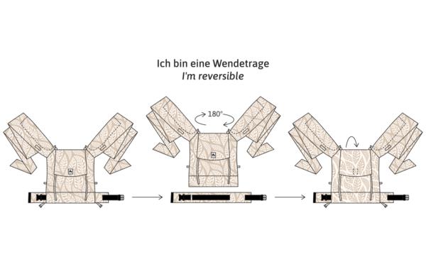Anleitung LIMAS Valerie Leinen Wendetrage